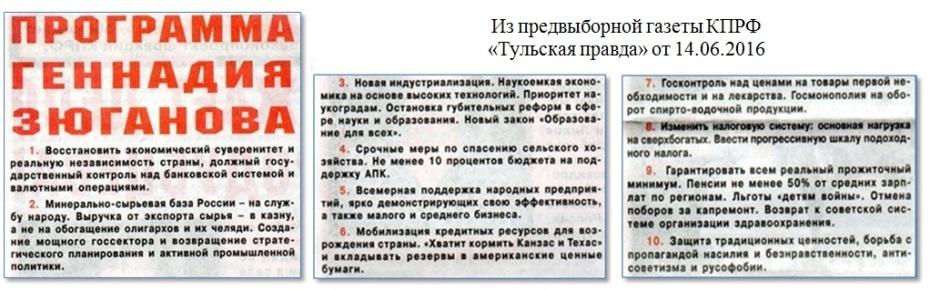 Выборы КПРФ