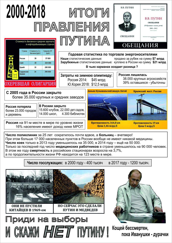 Путин 2000-2018